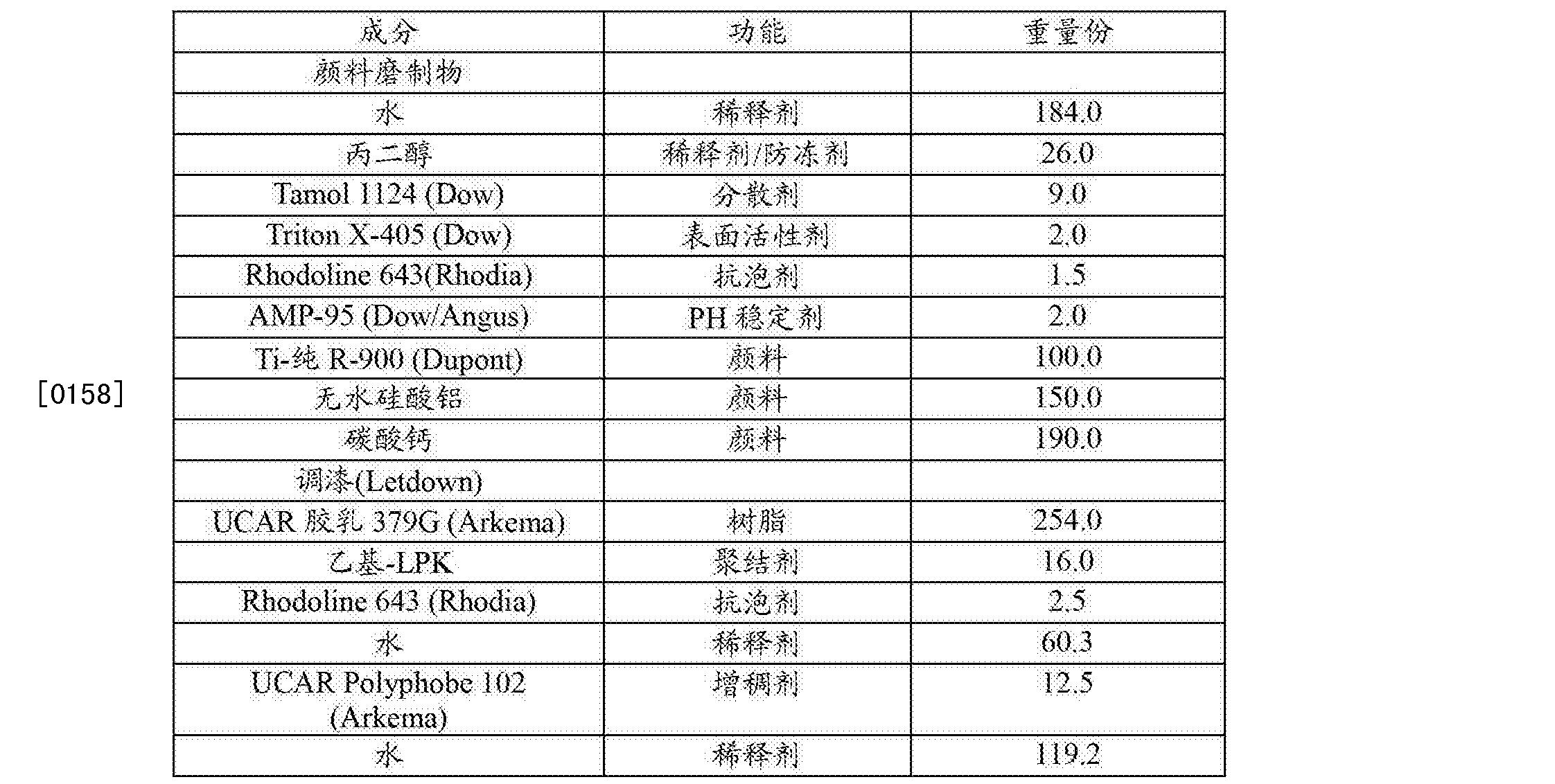 Figure CN102939347BD00222