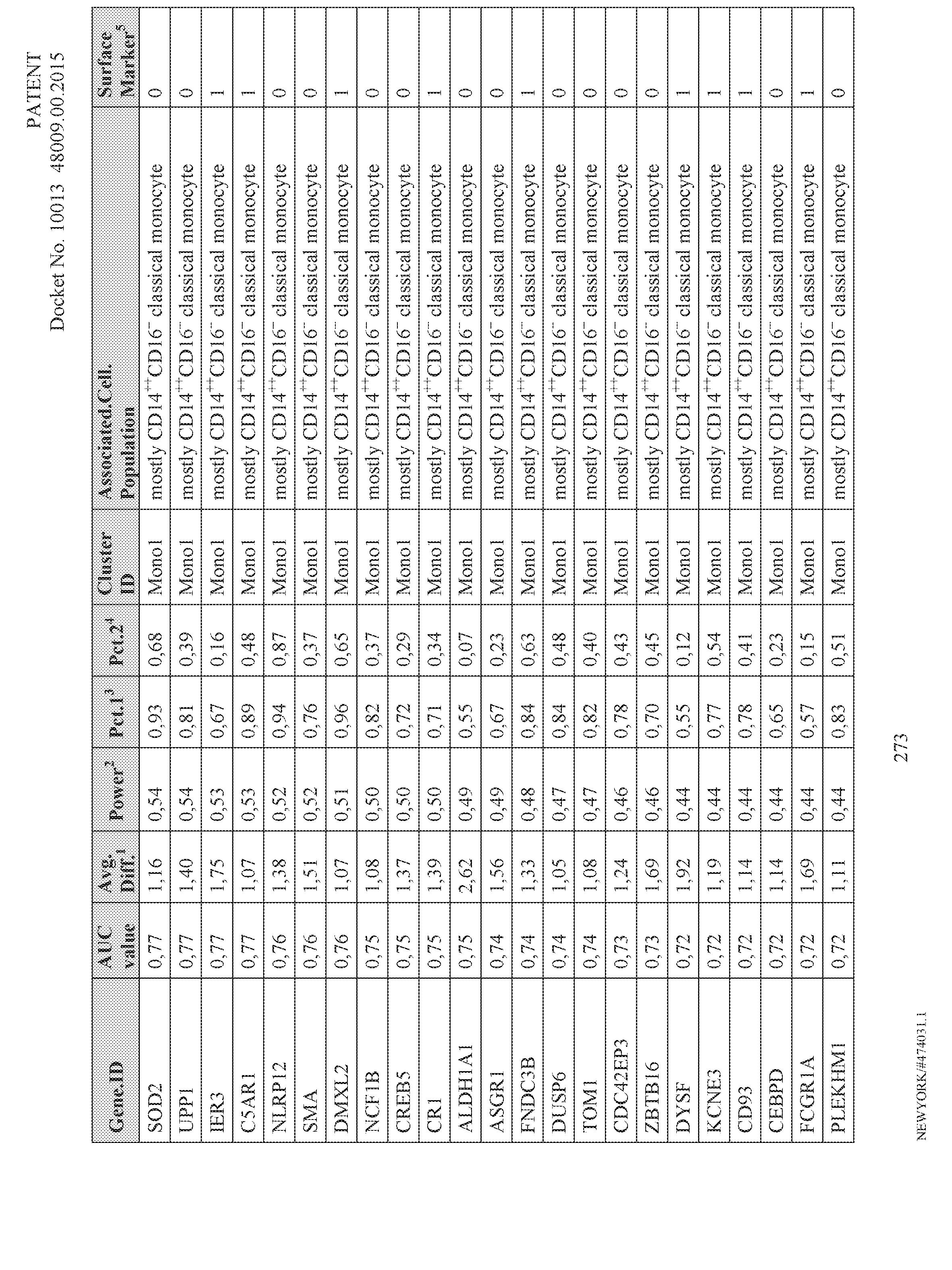 Figure imgf000275_0001
