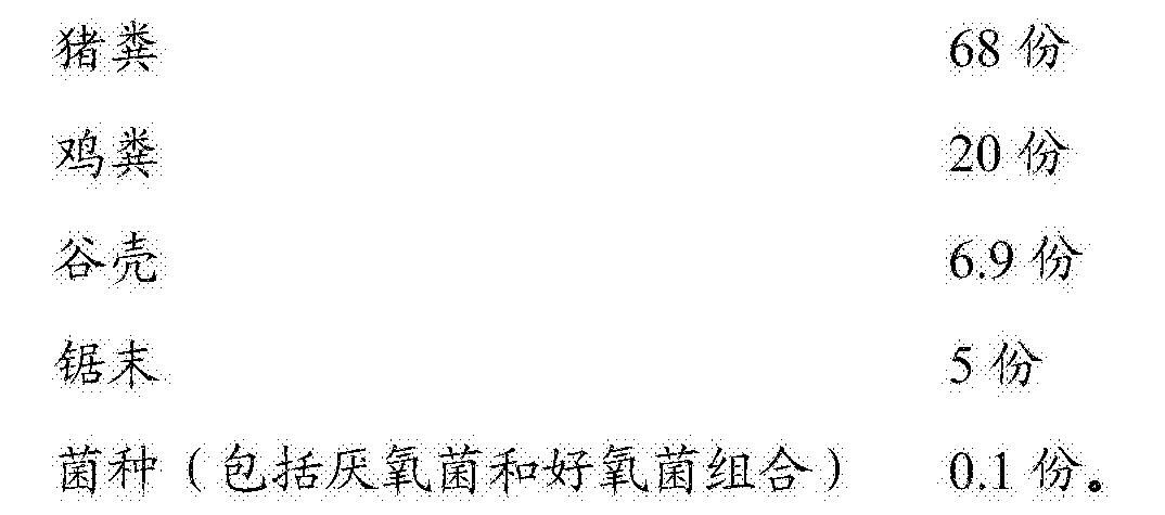 Figure CN103896646BD00062
