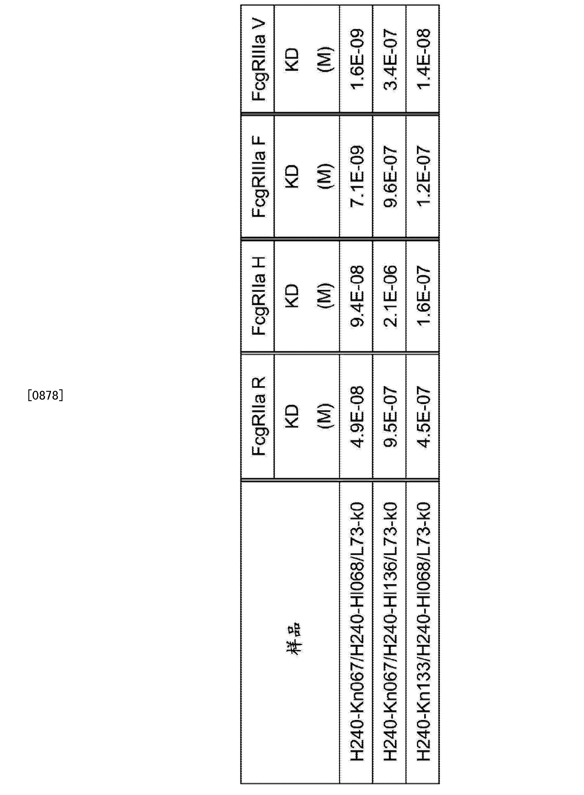 Figure CN103827300AD01851