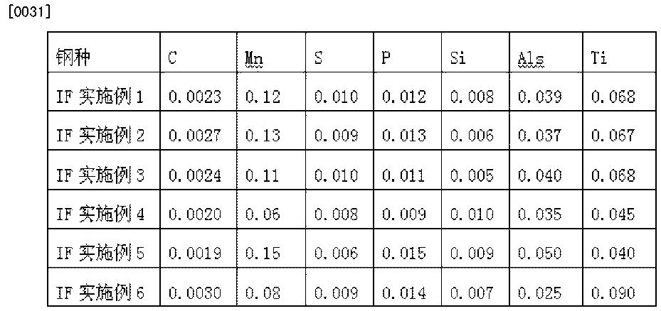 Figure CN103233162BD00051
