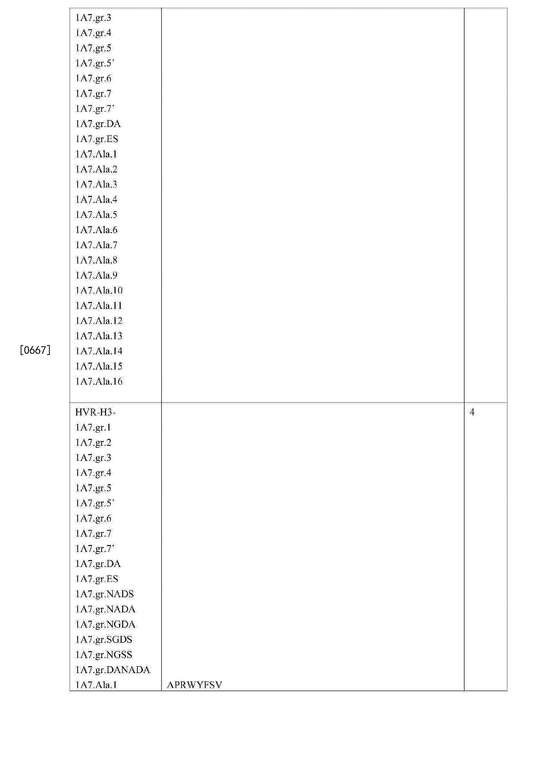 Figure CN107709364AD00811