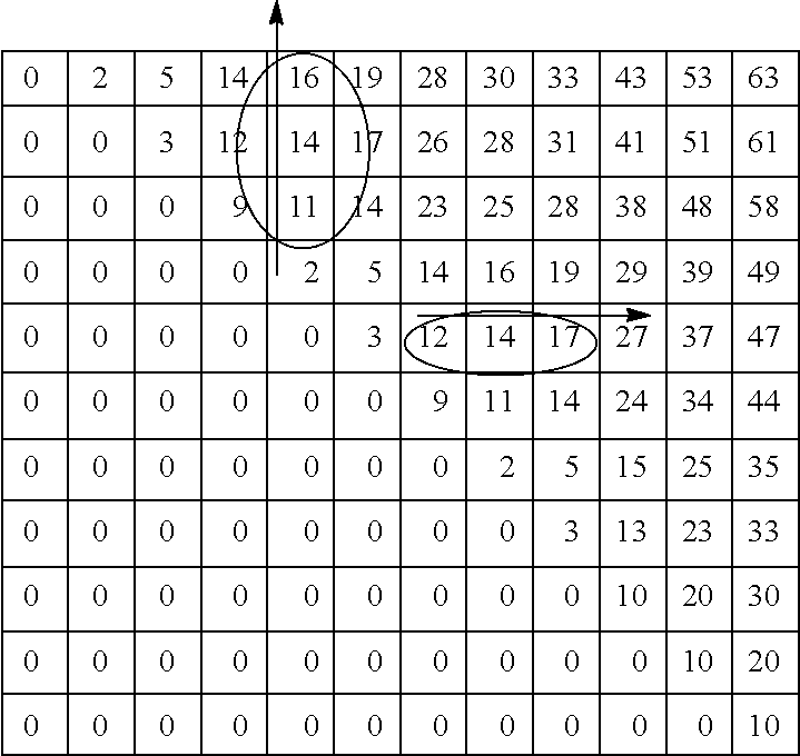 Figure US09152490-20151006-C00001