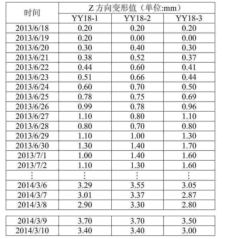 Figure CN105809246AD00051