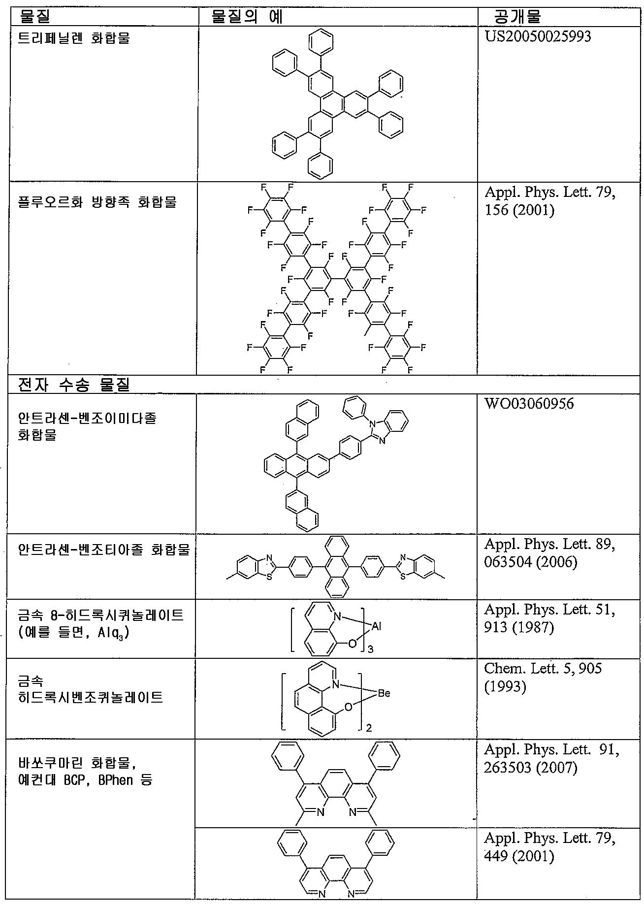 Figure pat00046