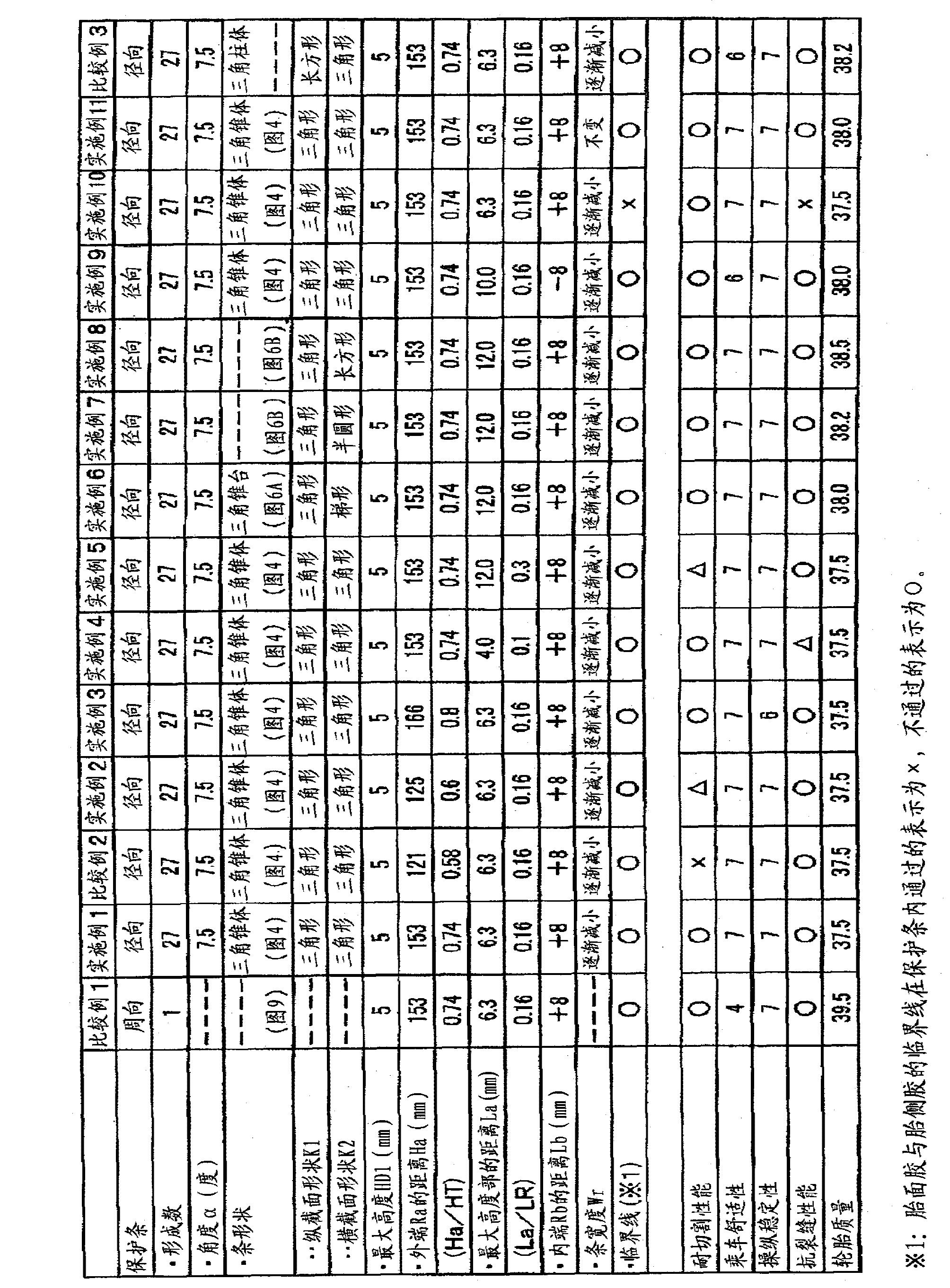 Figure CN102328557BD00091