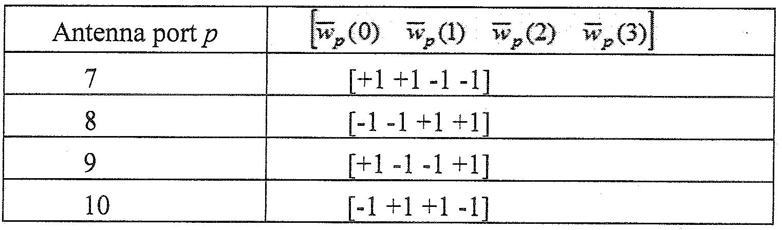Figure PCTKR2014000075-appb-T000001