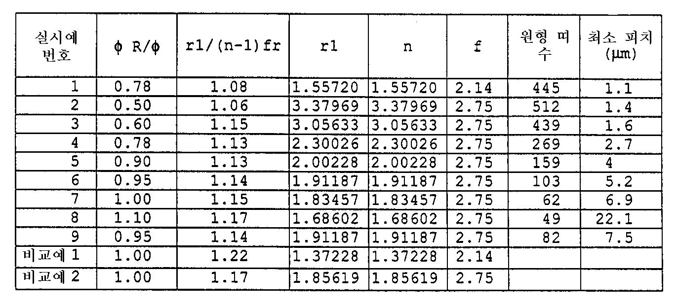Figure 112000024108829-pat00006