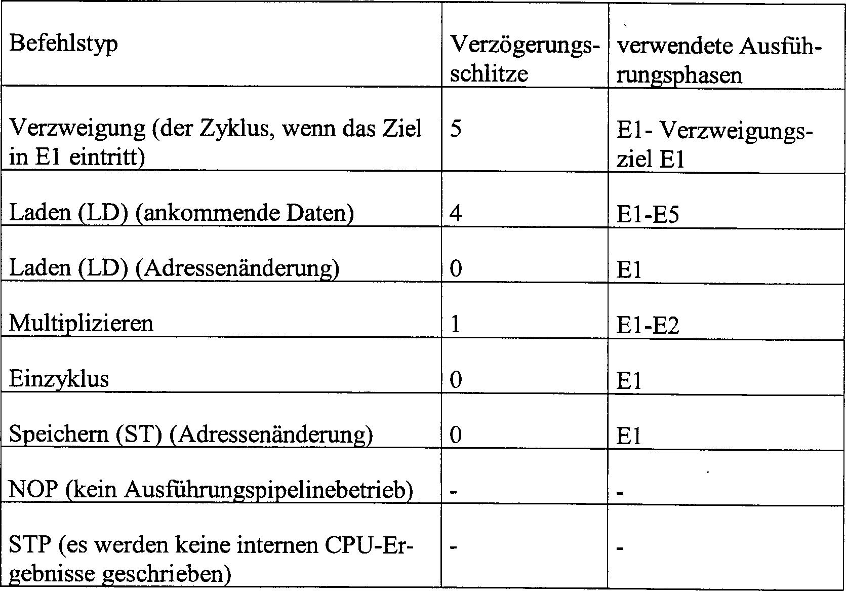 DE69728507T2 - Nonintrusive Kodehaltepunkte in a processor ...