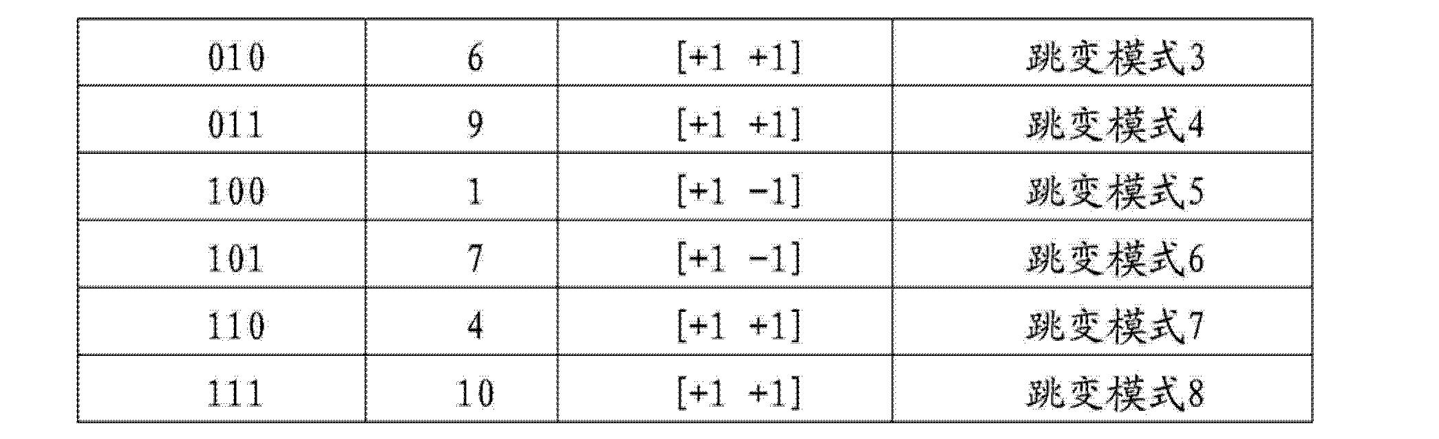 Figure CN102215057BD00121