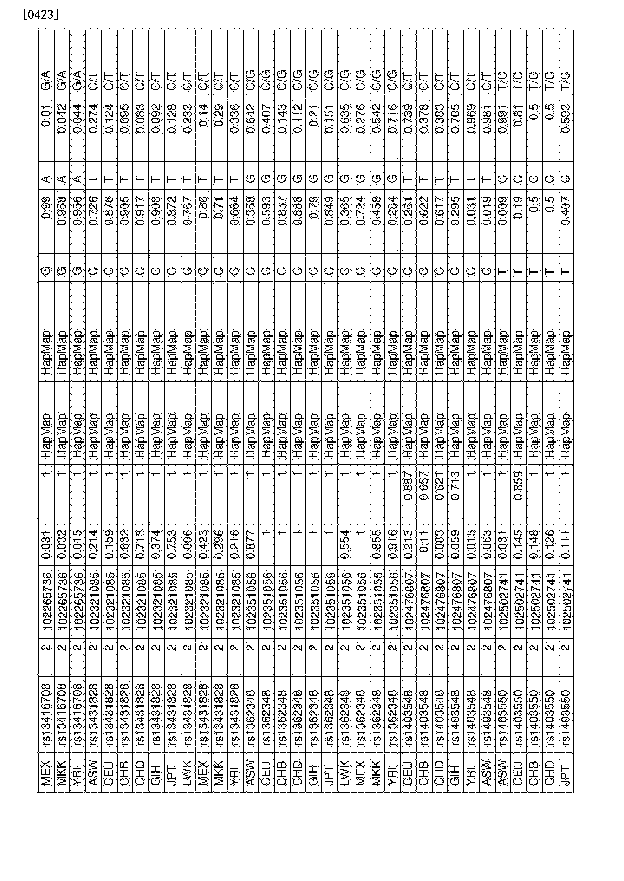 Figure CN107109494AD00941