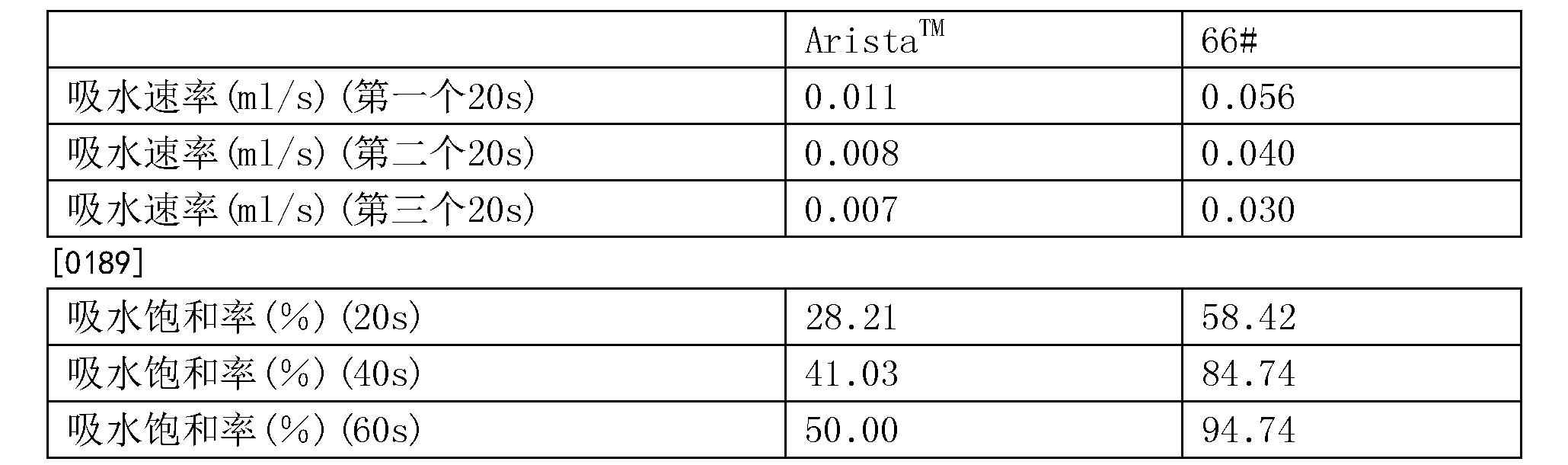 Figure CN104888264BD00171