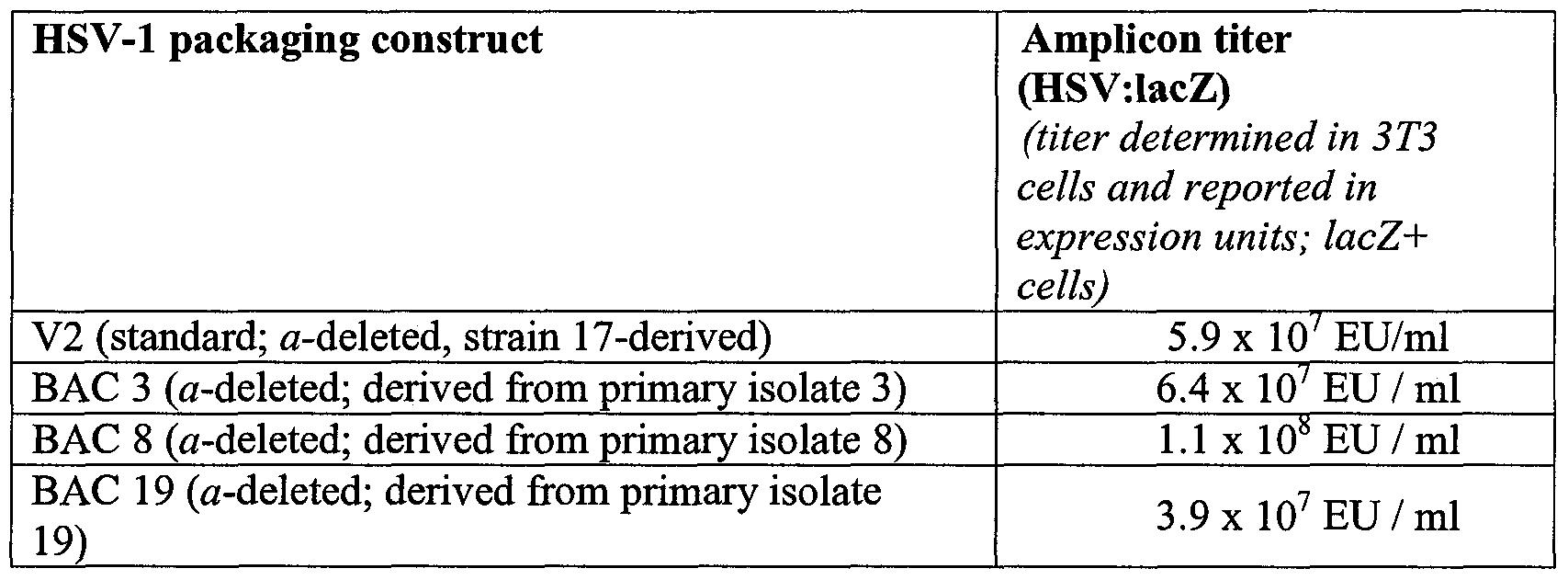 WO2008151182A2 - Herpes simplex virus amplicon vectors