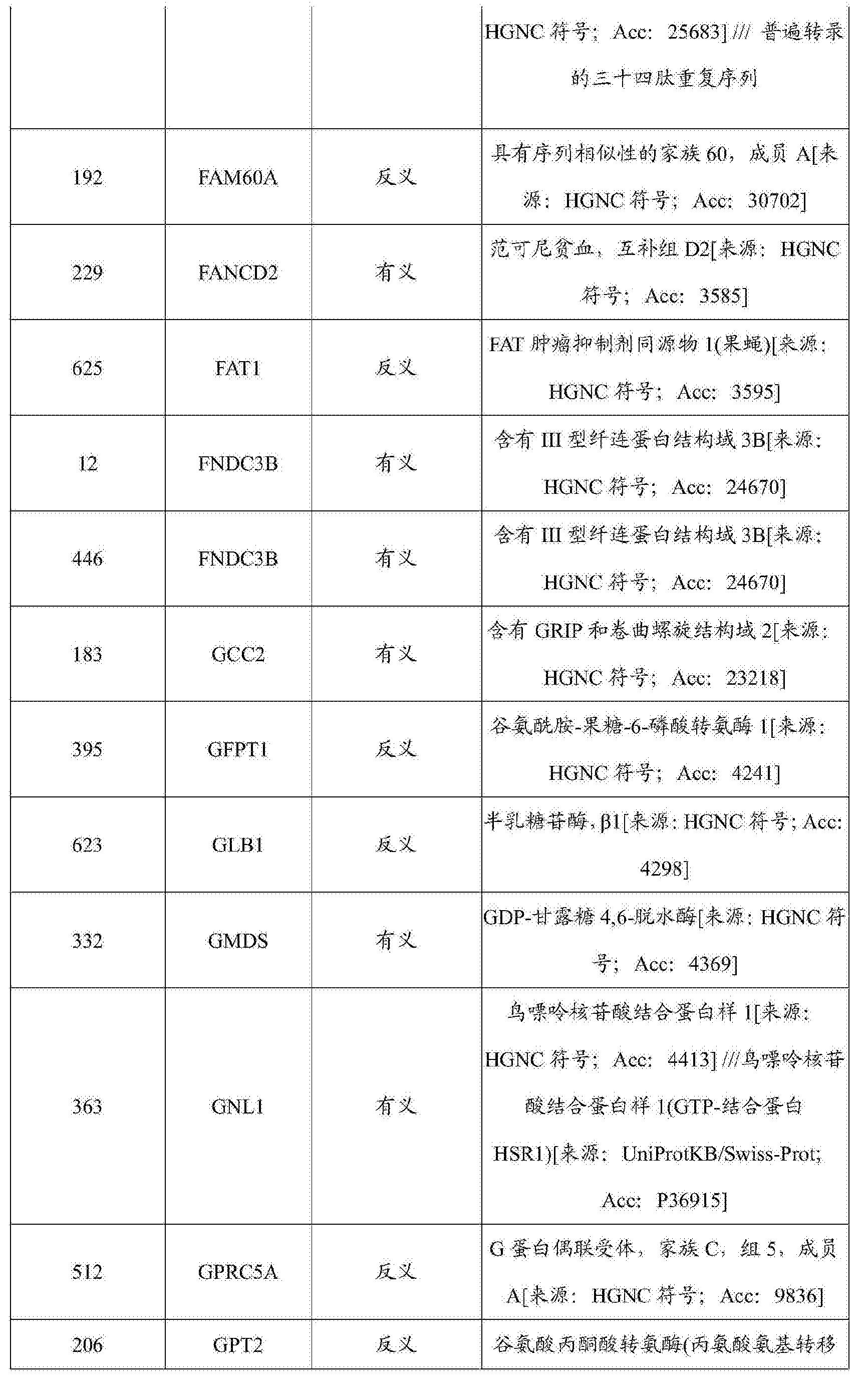 Figure CN103403543B9D00281