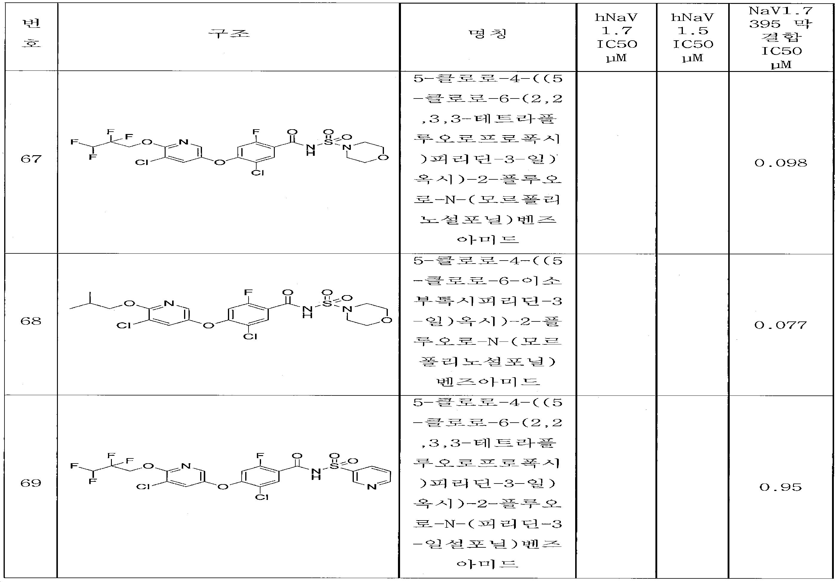 Figure 112015011690175-pct00183