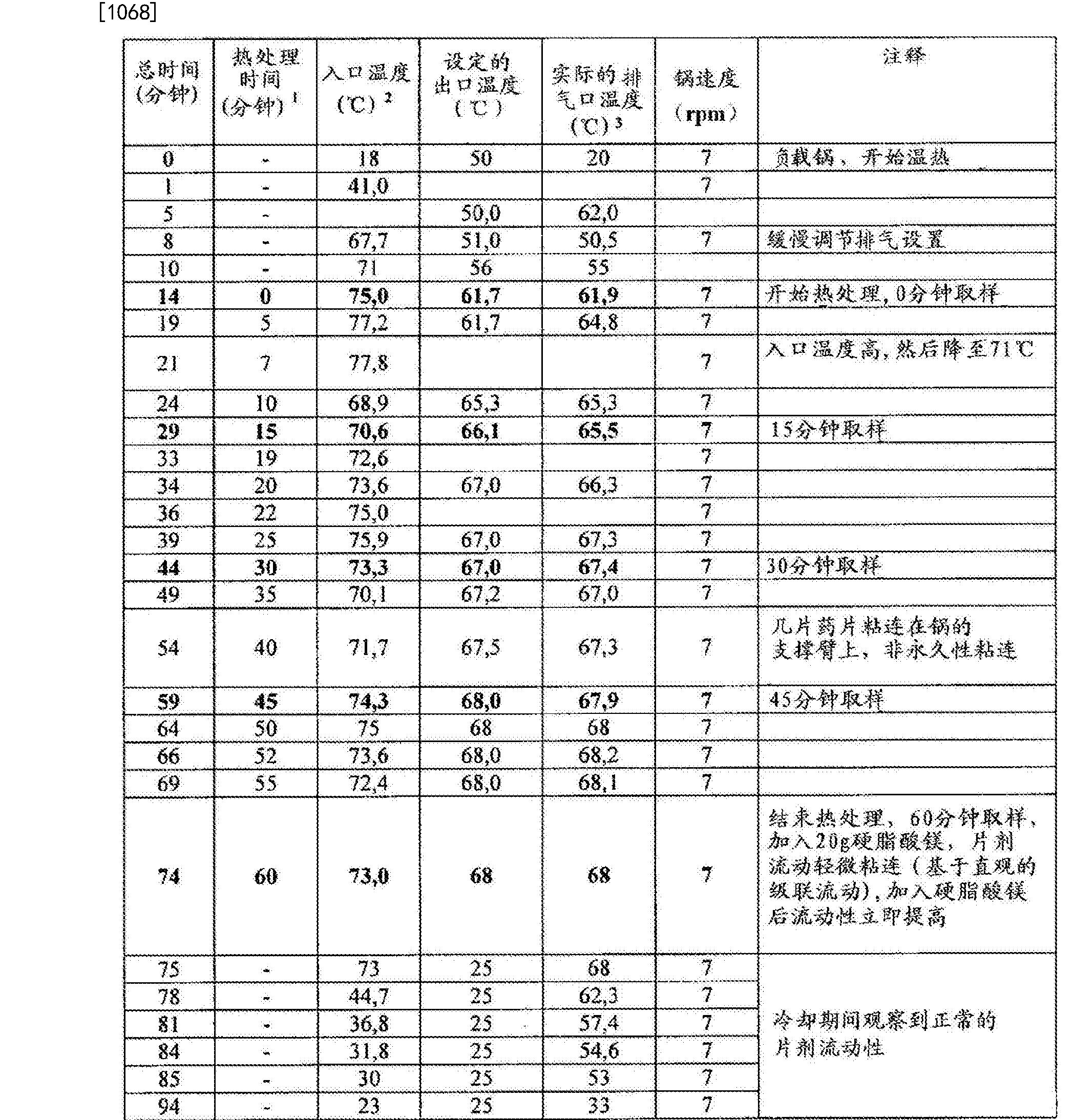 Figure CN102688241BD00941