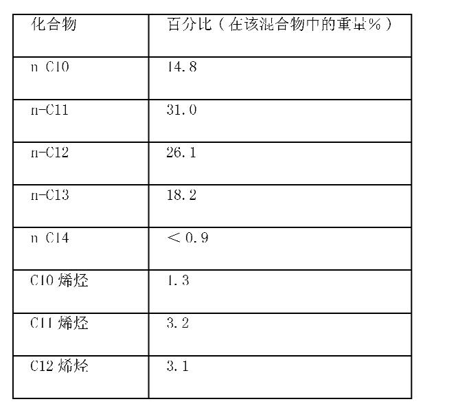 Figure CN101970388AD00192