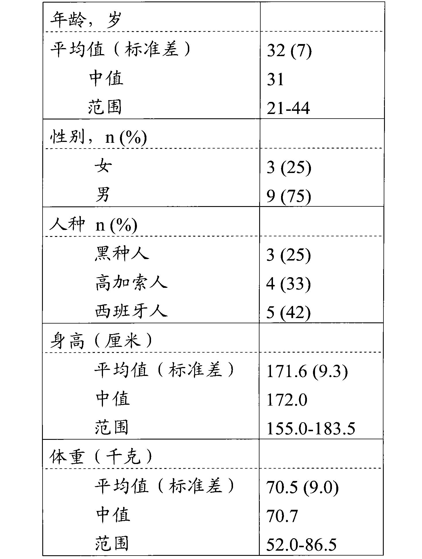 Figure CN103550136BD00211