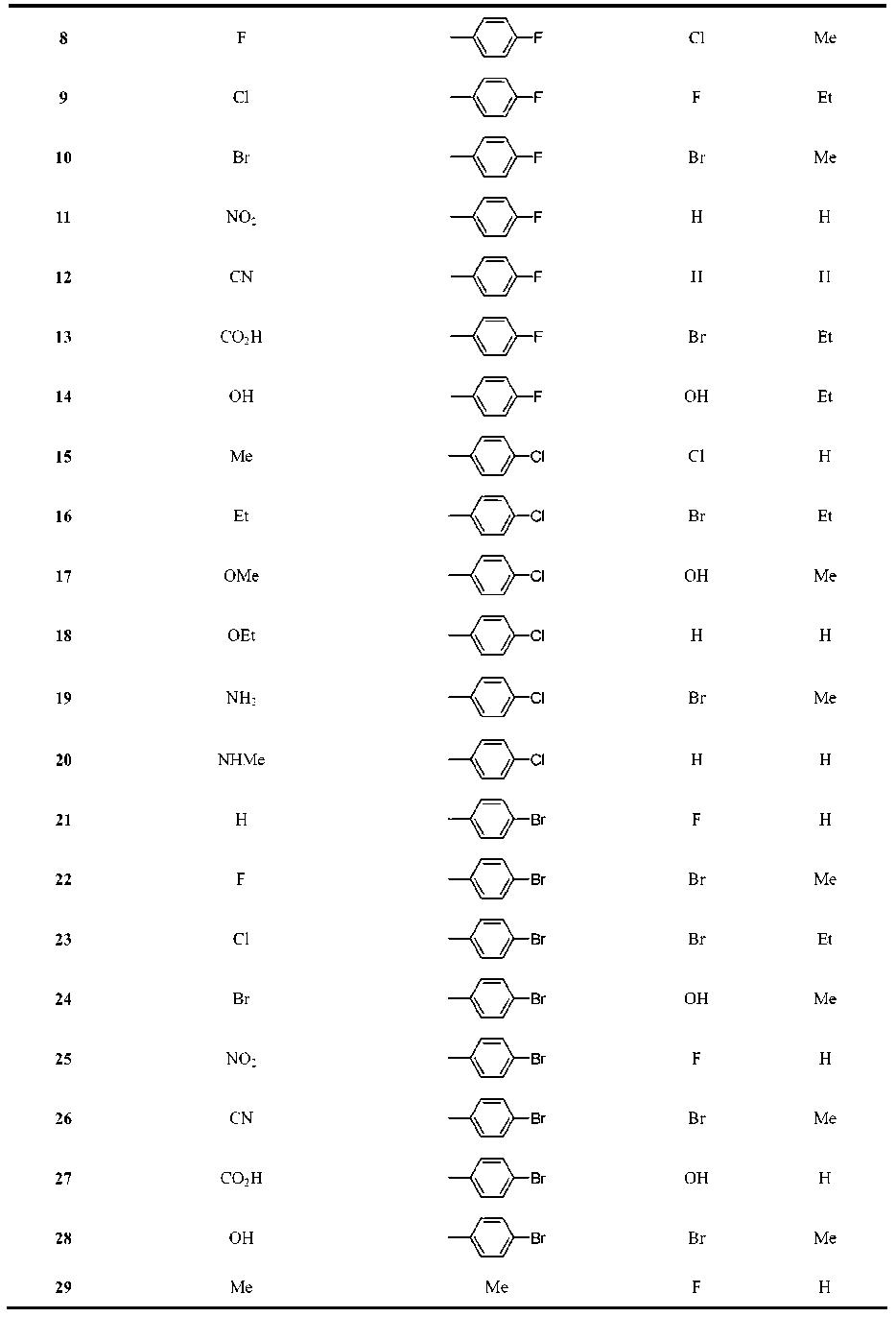 Figure CN104341476AD00101