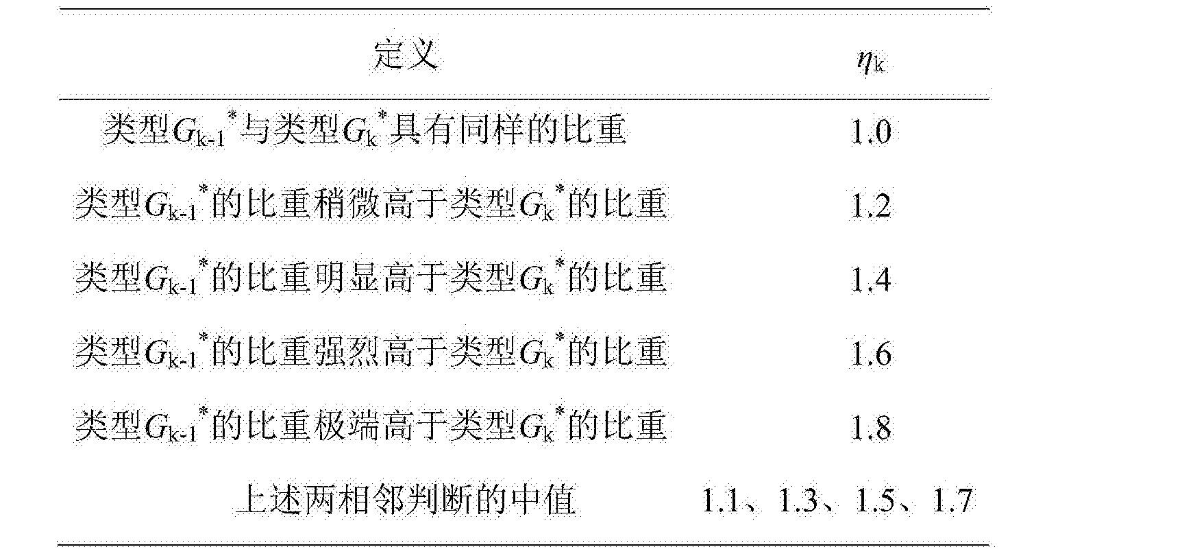 Figure CN105550499BC00041