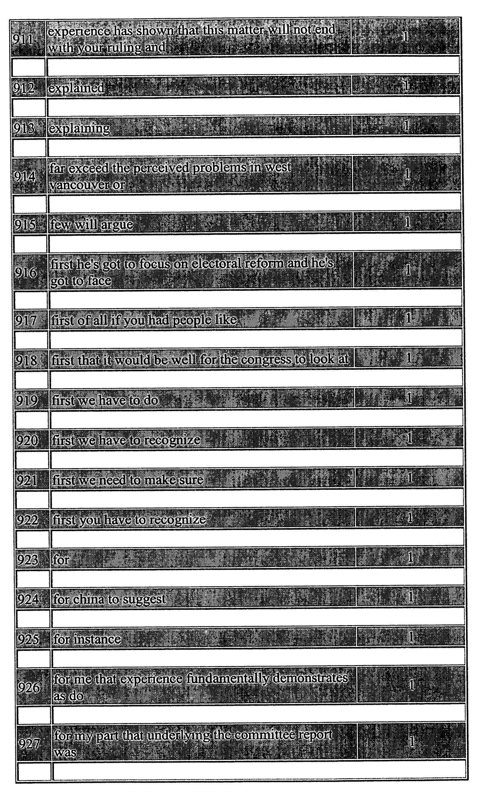 Figure US20040122656A1-20040624-P00069