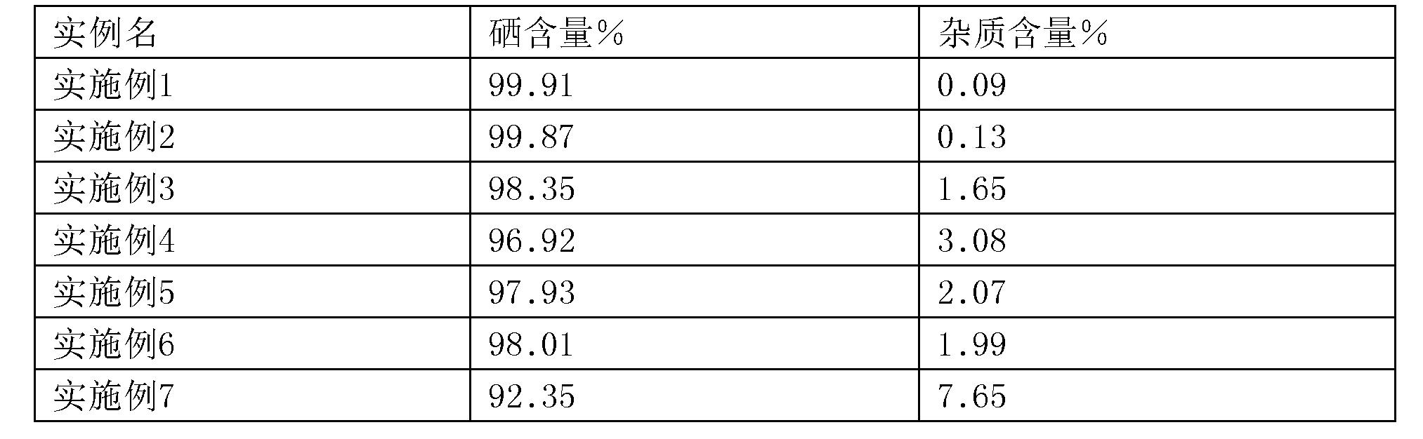 Figure CN105668528BD00061