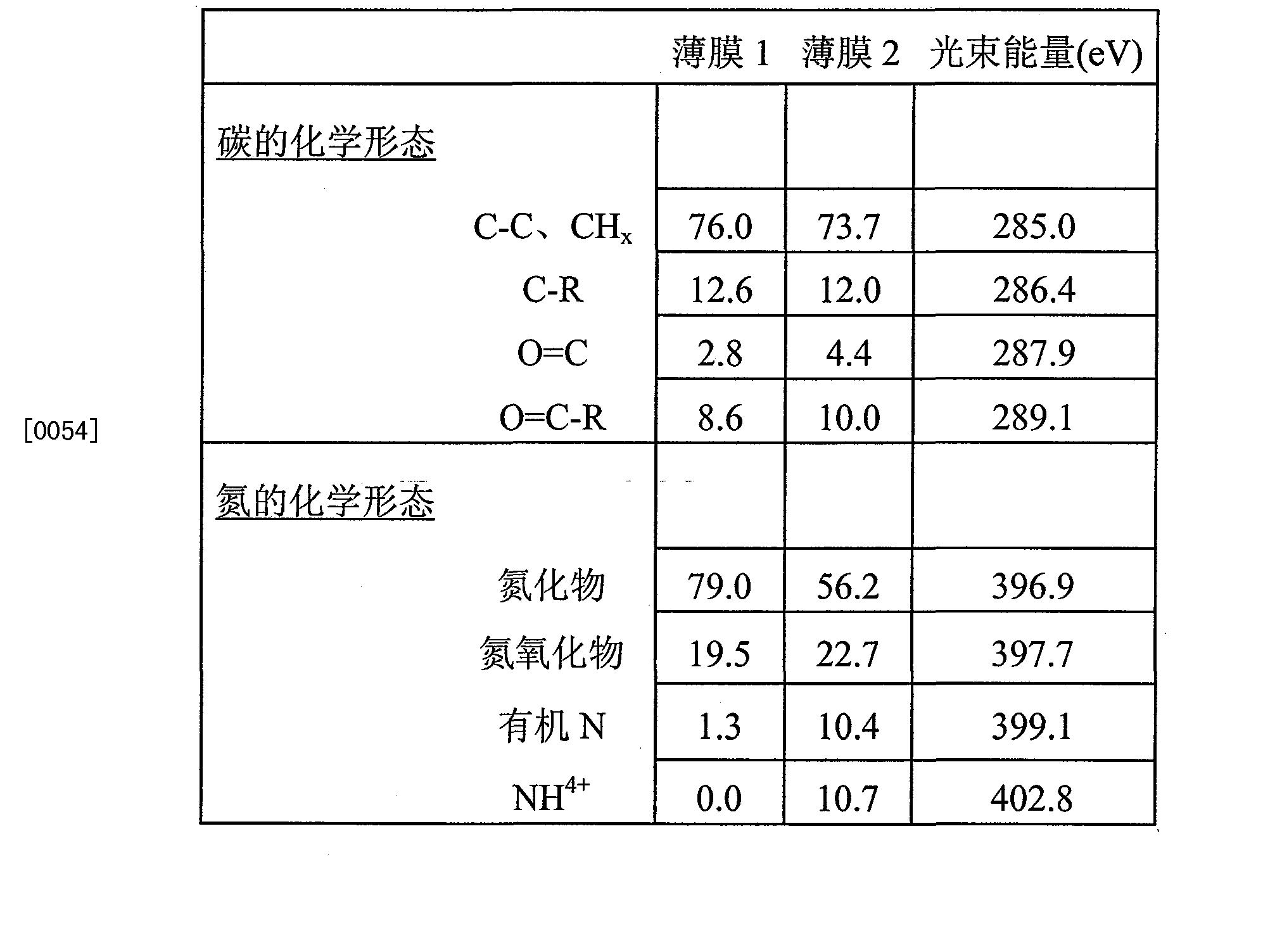 Figure CN101803028BD00131