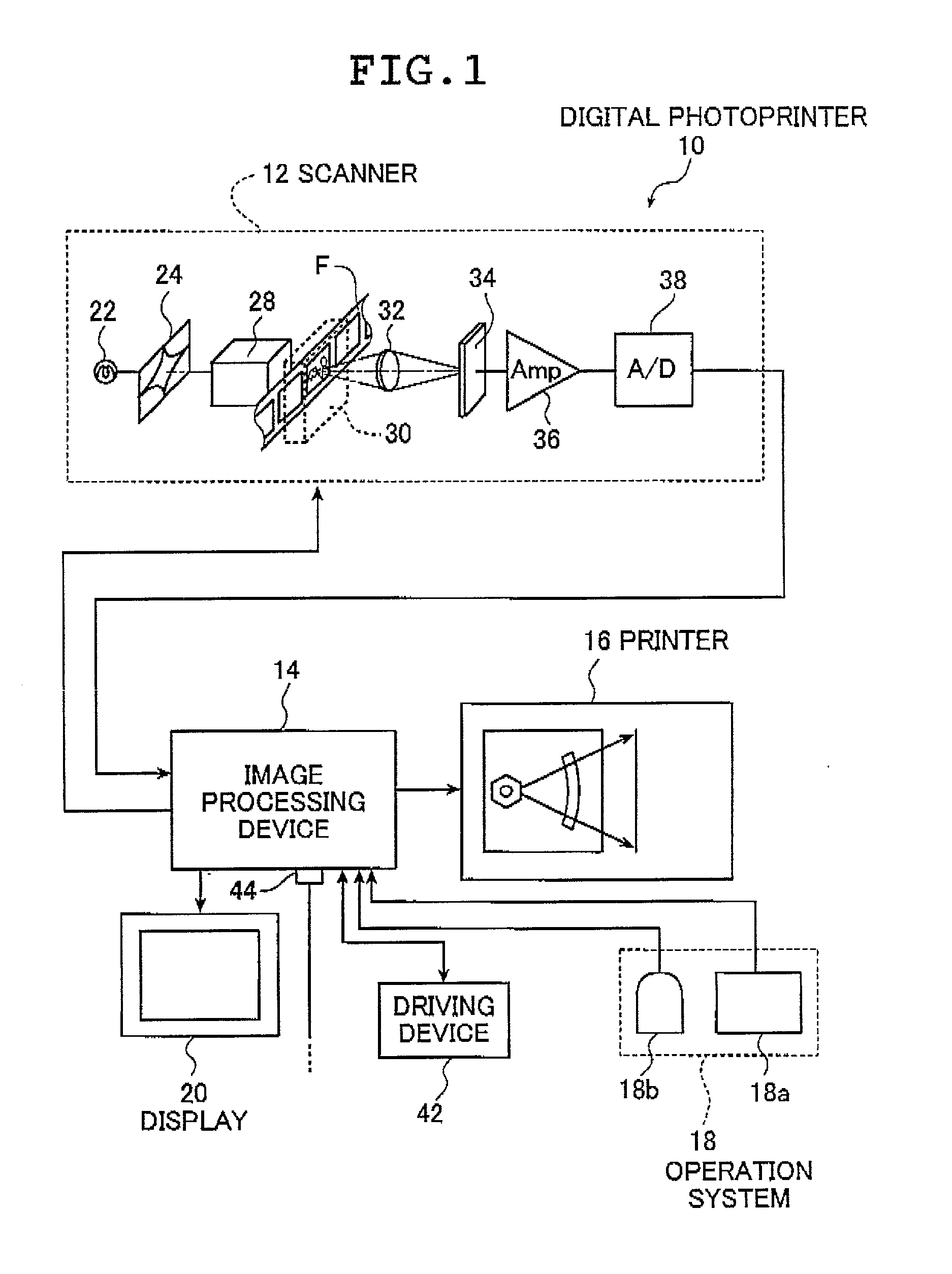 US20020047905A1 - Image processing system and ordering