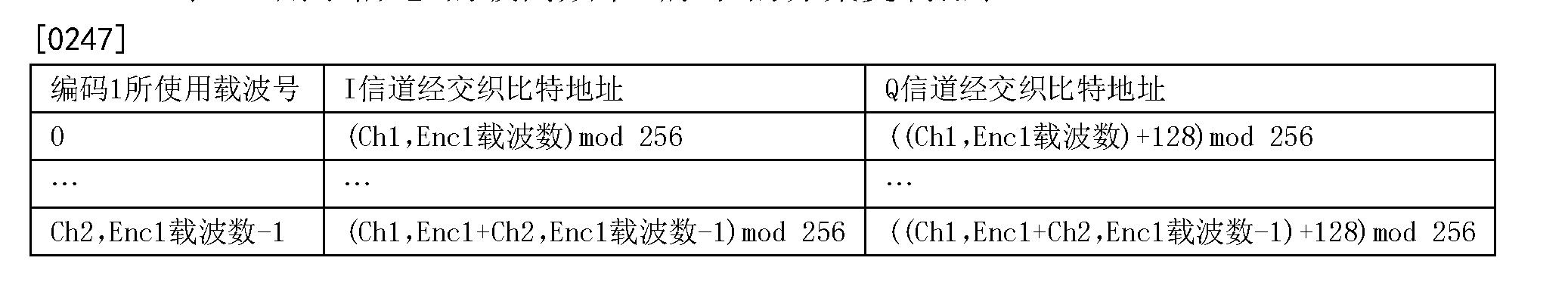 Figure CN107181660AD00283
