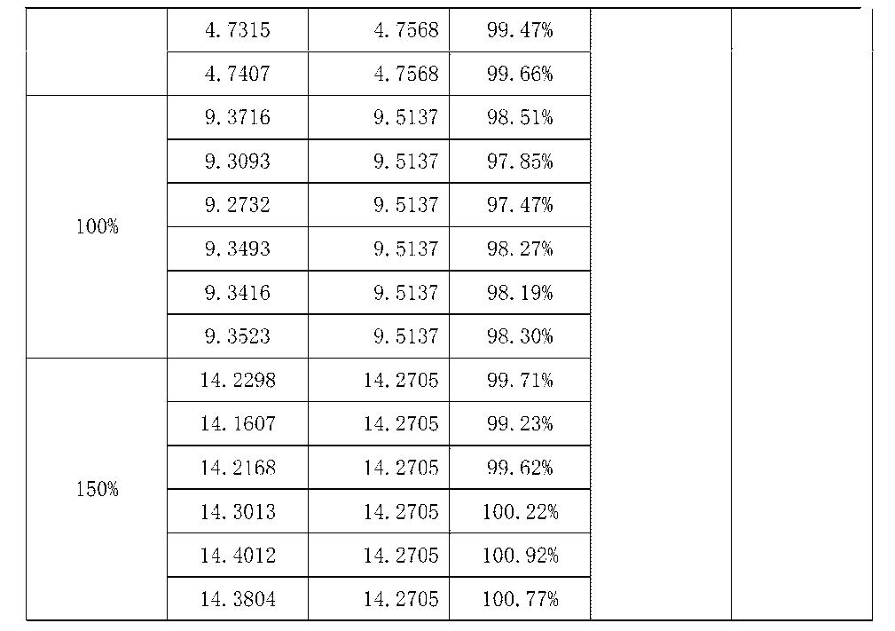 Figure CN104459004AD00181