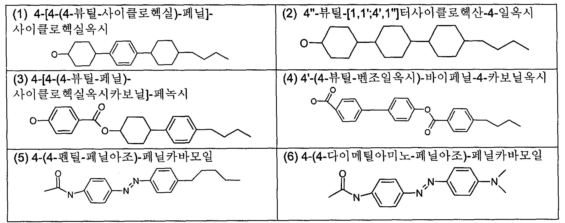 Figure 112006000176587-pct00012