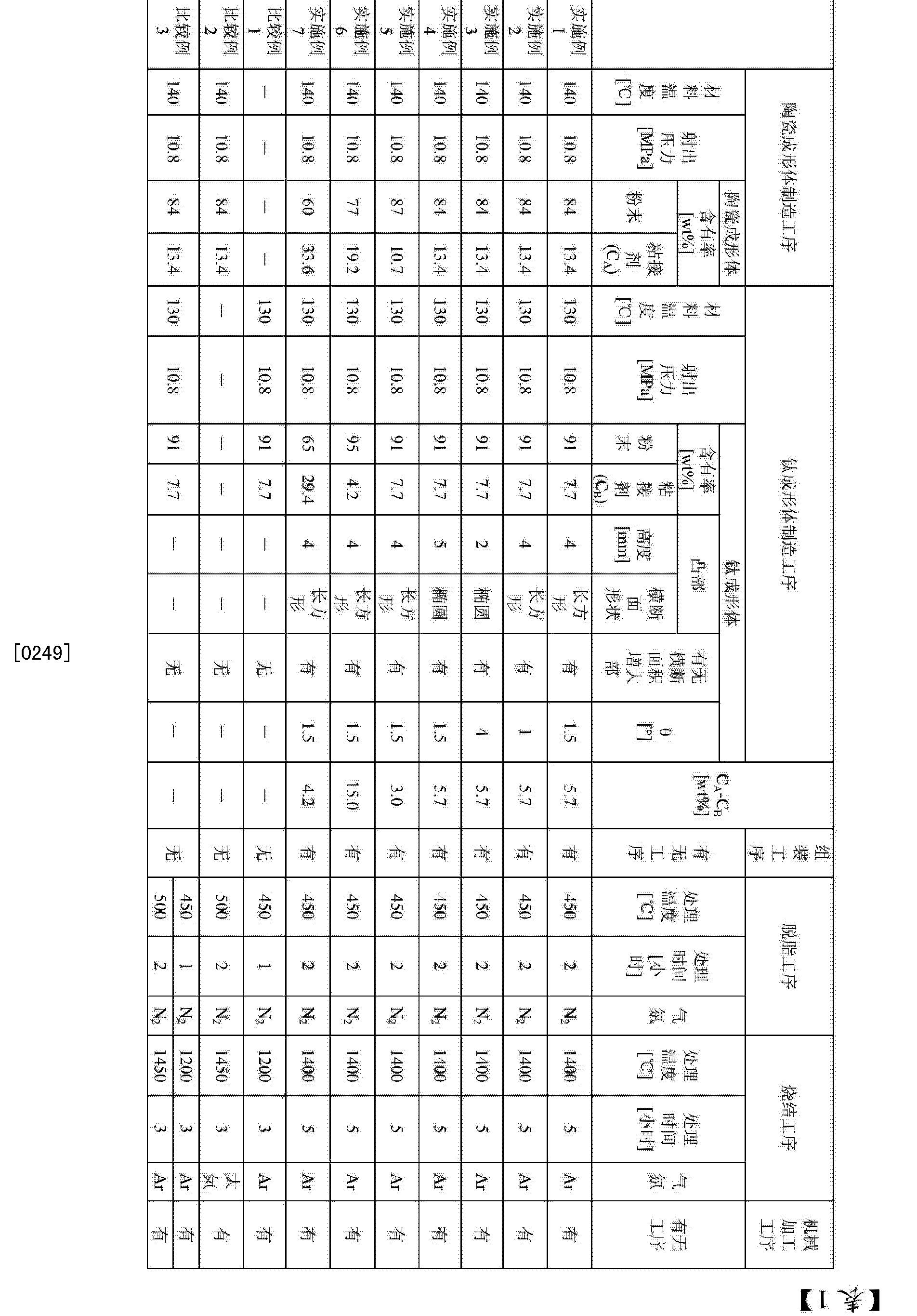 Figure CN102885654BD00221