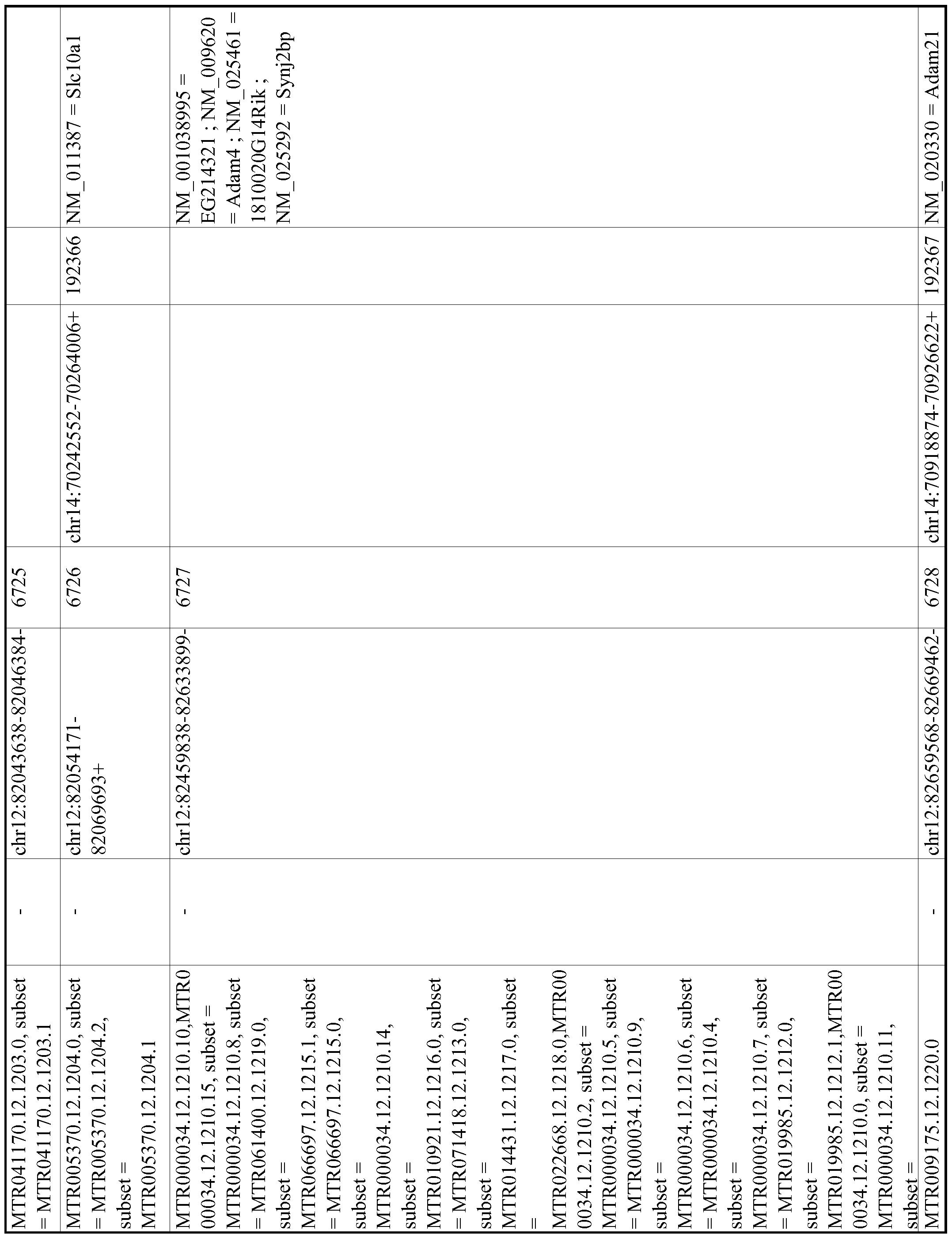 Figure imgf001198_0001