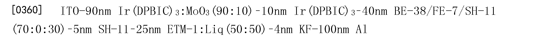 Figure CN107735880AD00616
