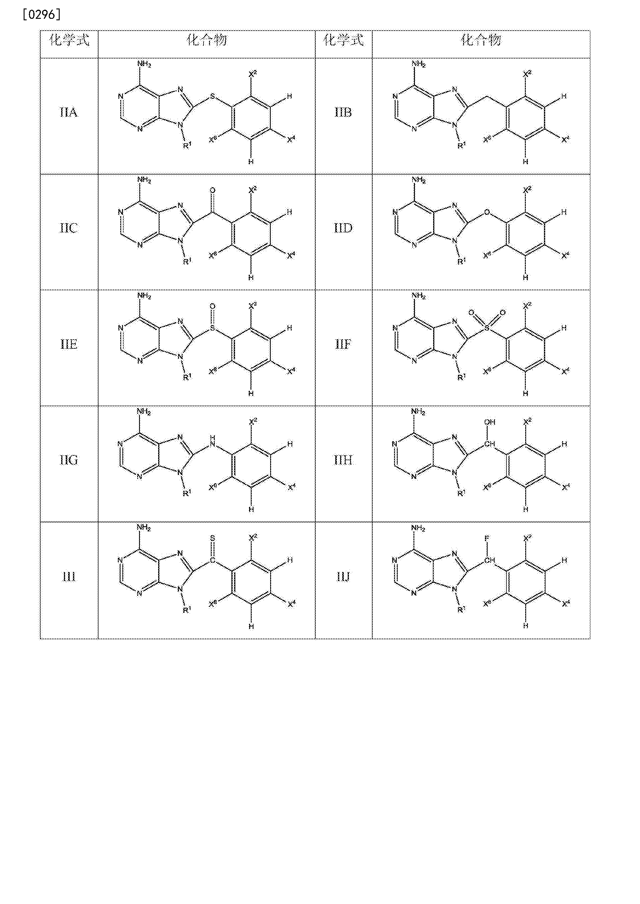CN105899503A - Selective GRP94 inhibitors and uses thereof - Google