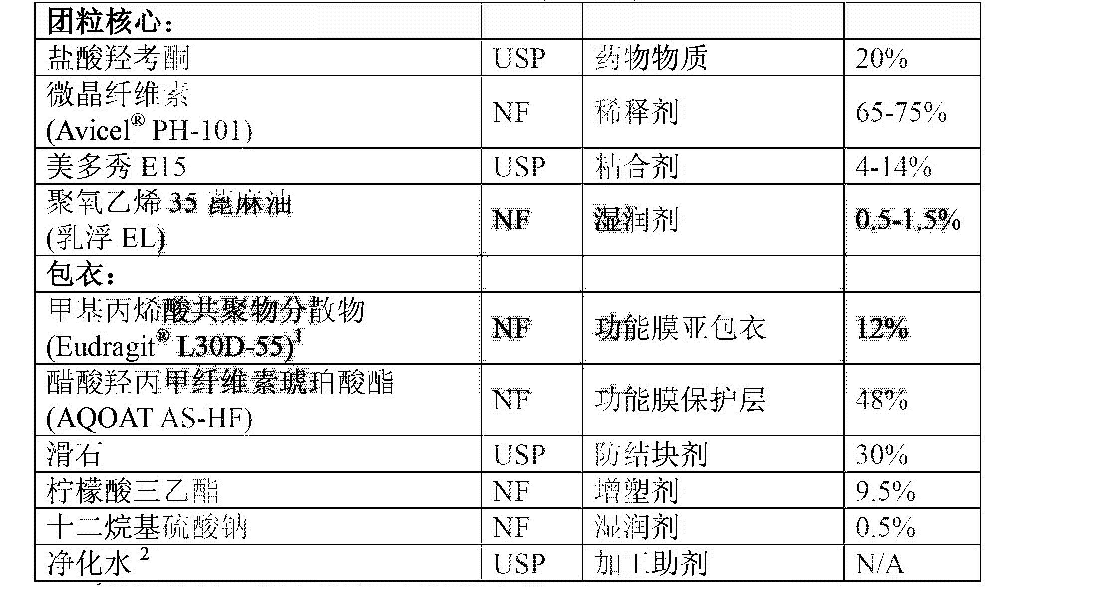 Figure CN103476403AD00261