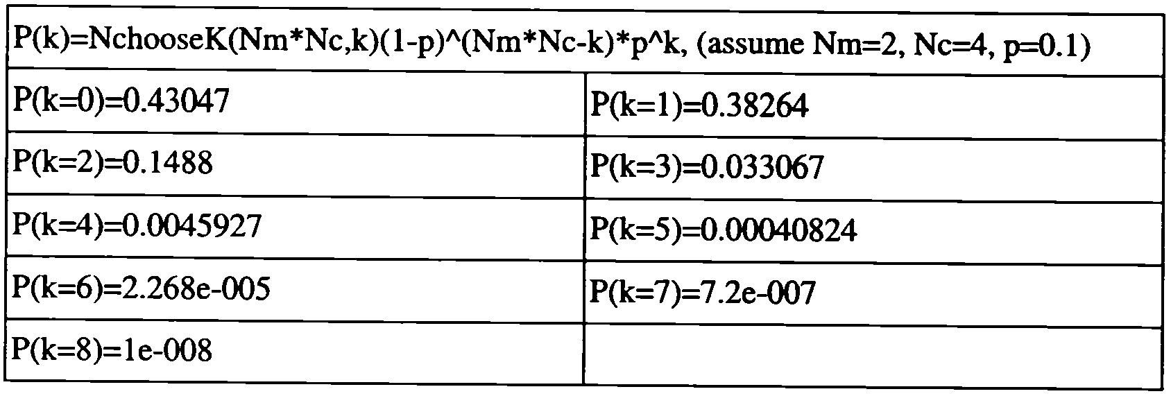Figure 112012005117180-pct00018