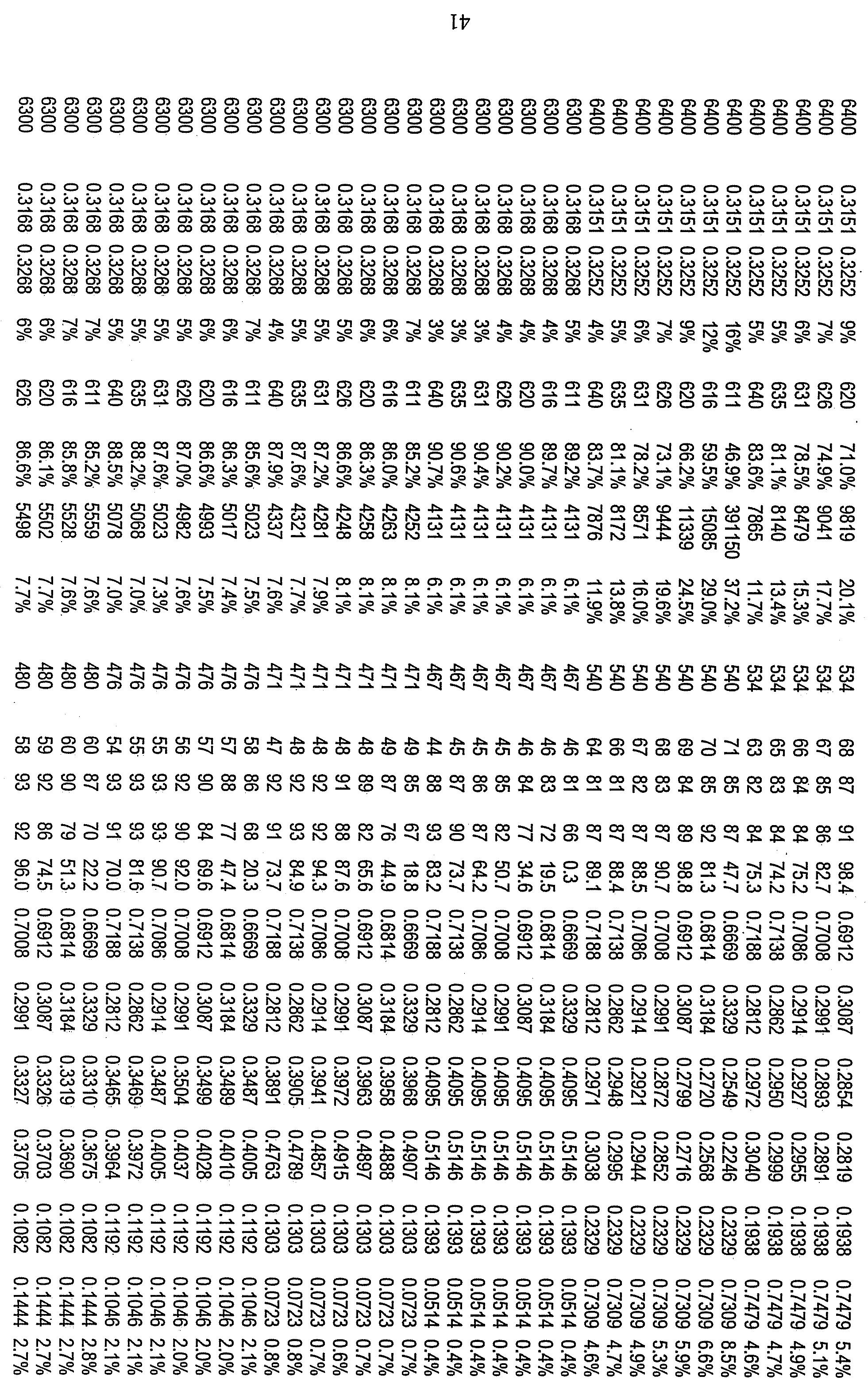 Figure 112010029469117-pct00007