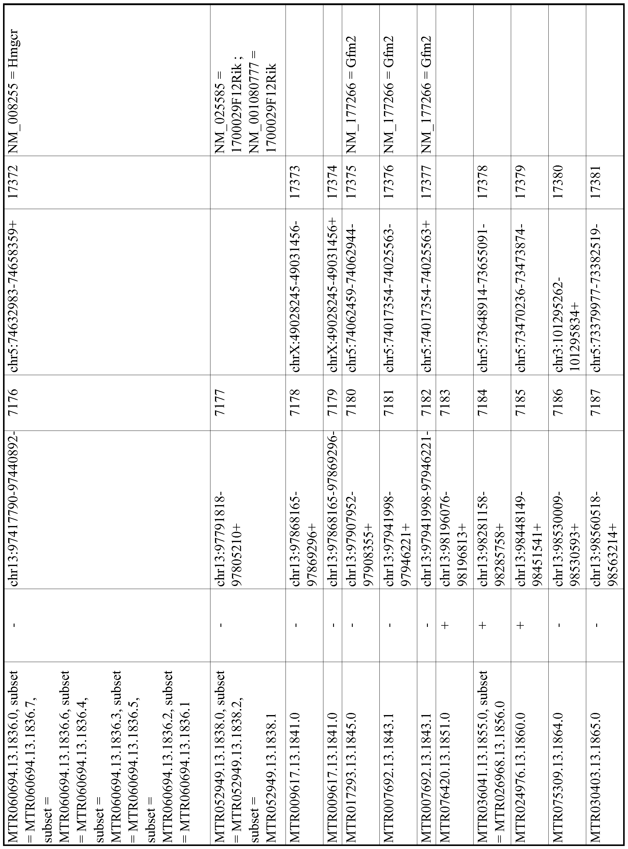 Figure imgf001259_0001