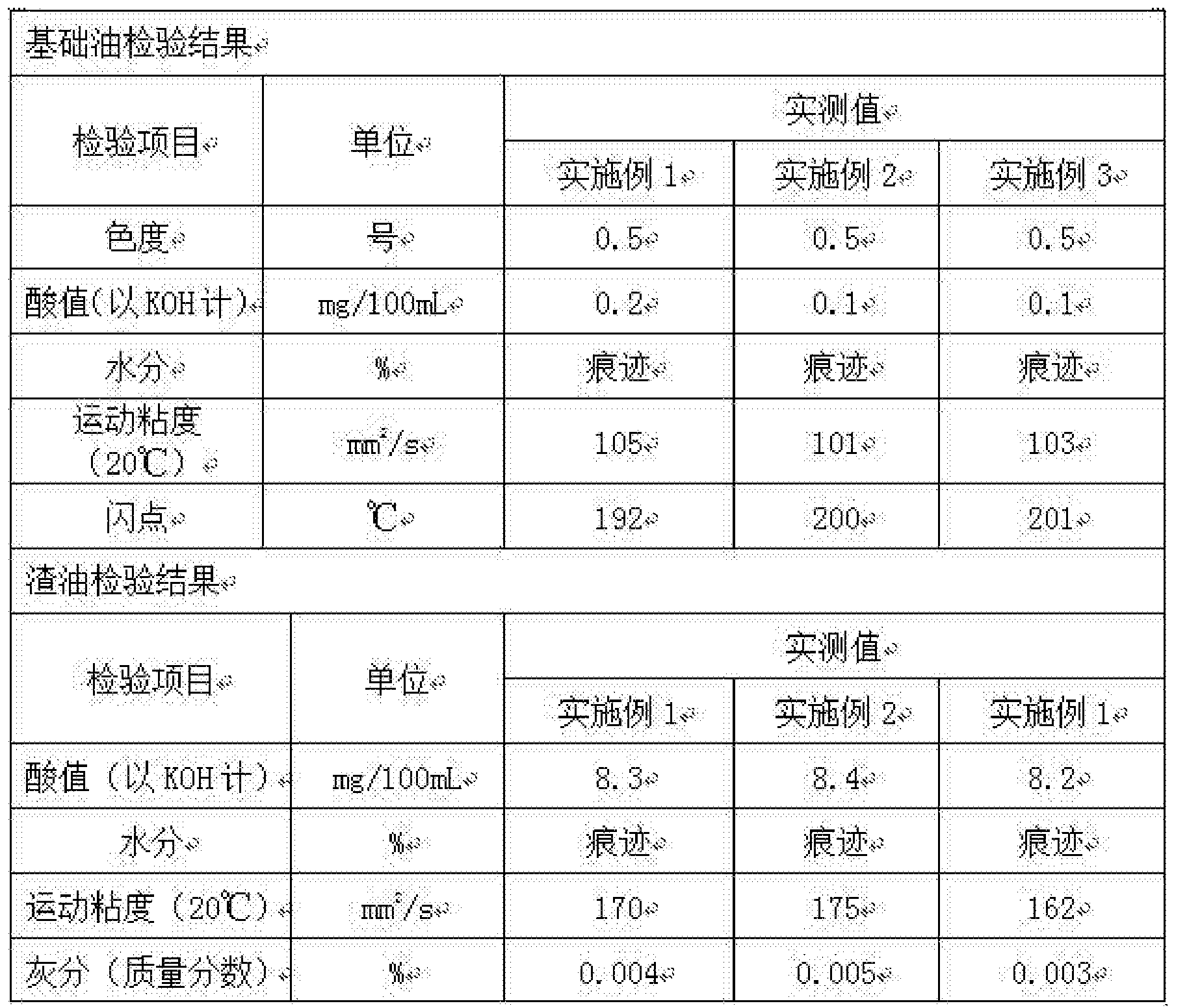 Figure CN106929095AD00081