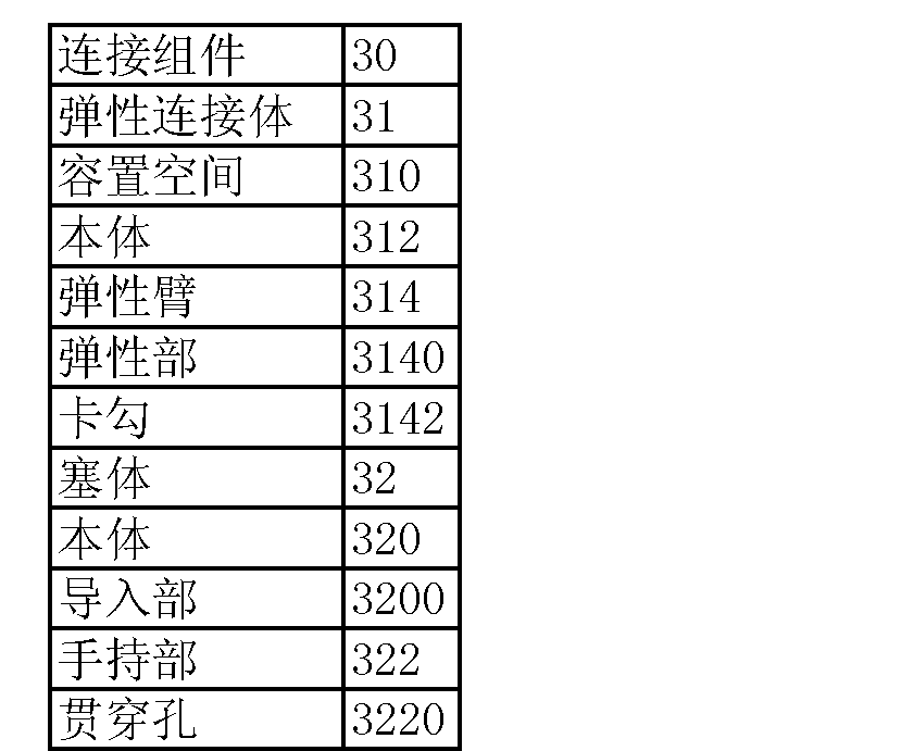 Figure CN102904128AD00041