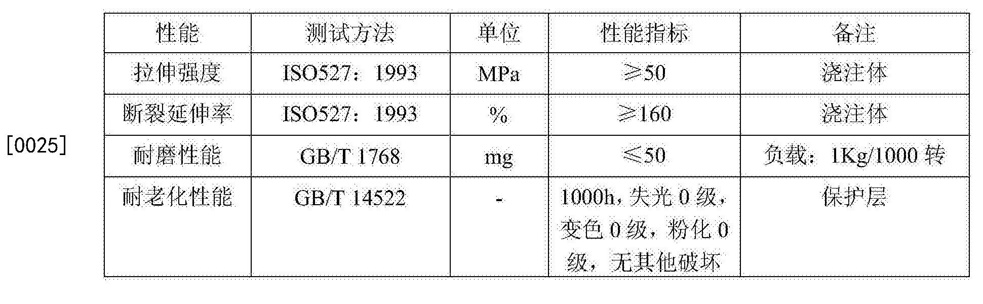 Figure CN105003393BD00061