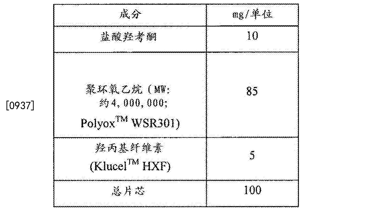 Figure CN102688241BD00792