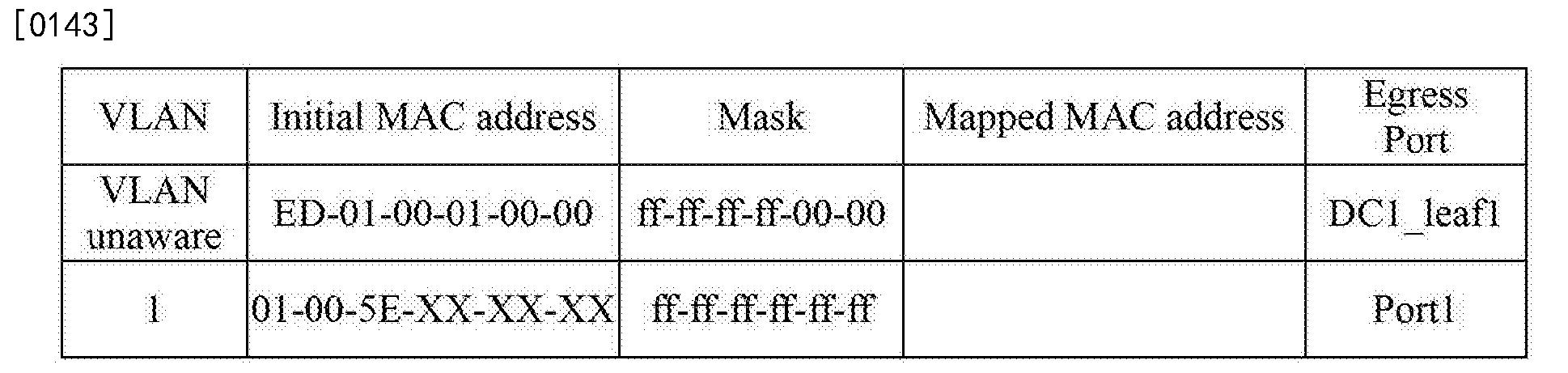 Figure CN103259727BD00242
