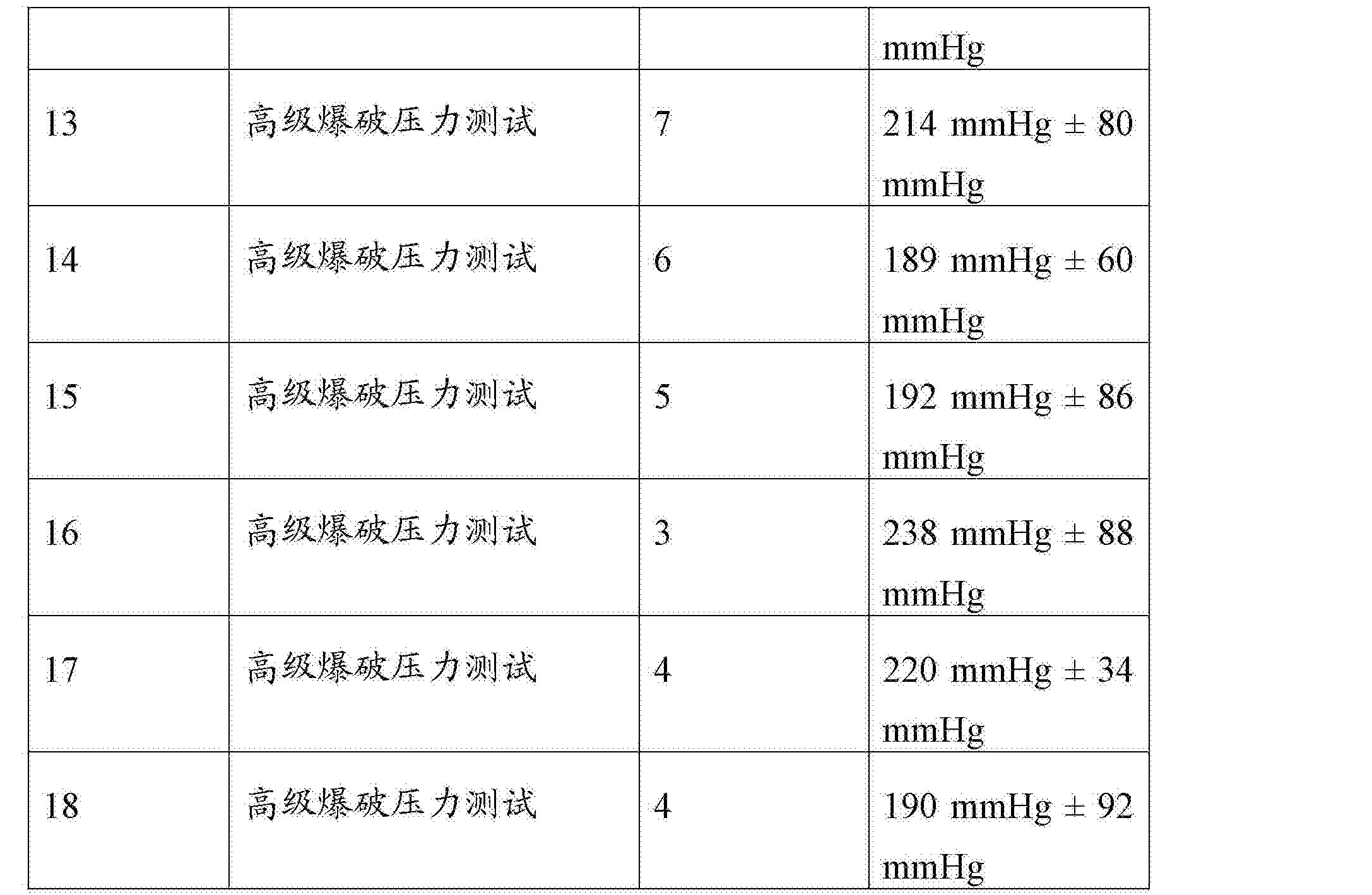Figure CN103118713BD00501