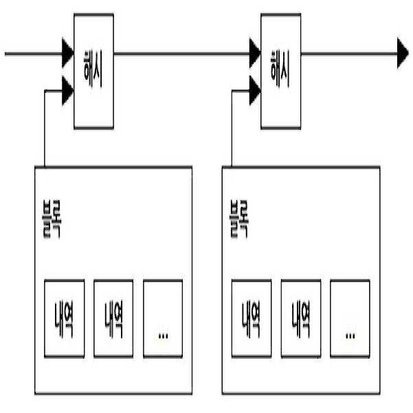 Figure 112016040881316-pat00002