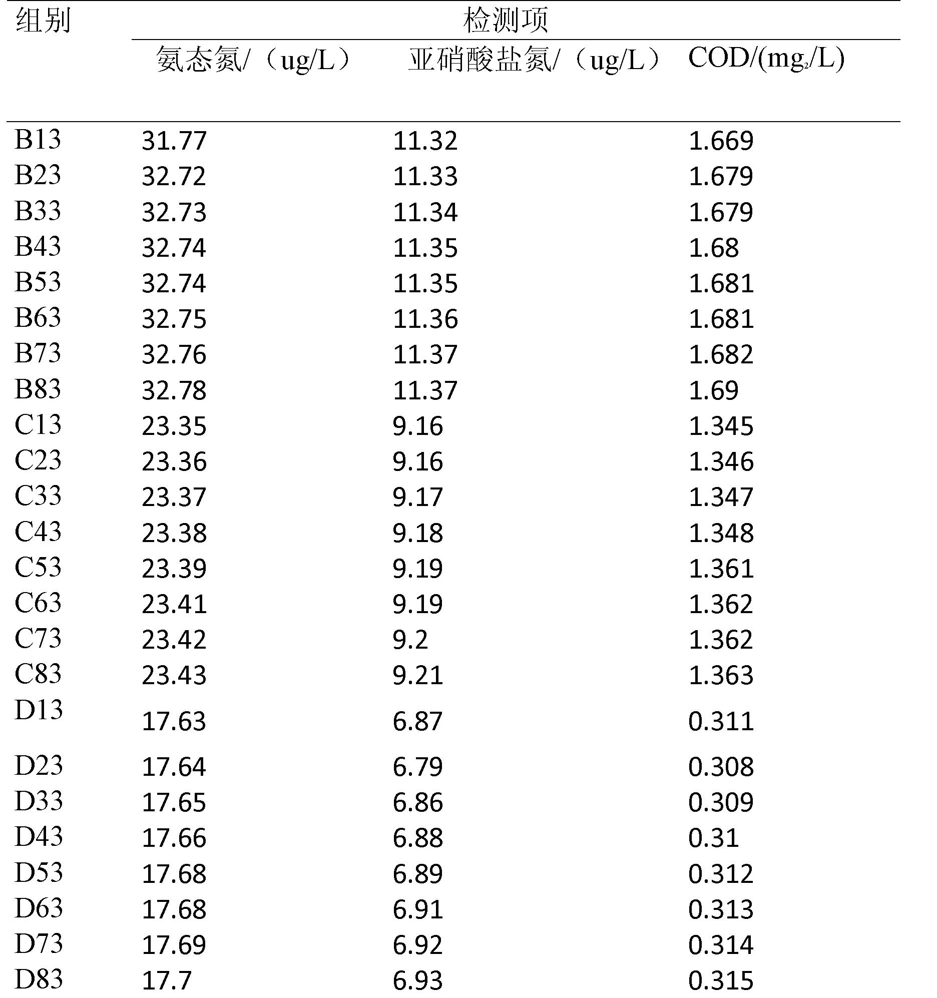 Figure CN101940177BD00081