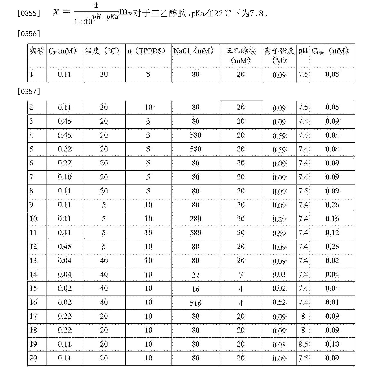 Figure CN106068127AD00271