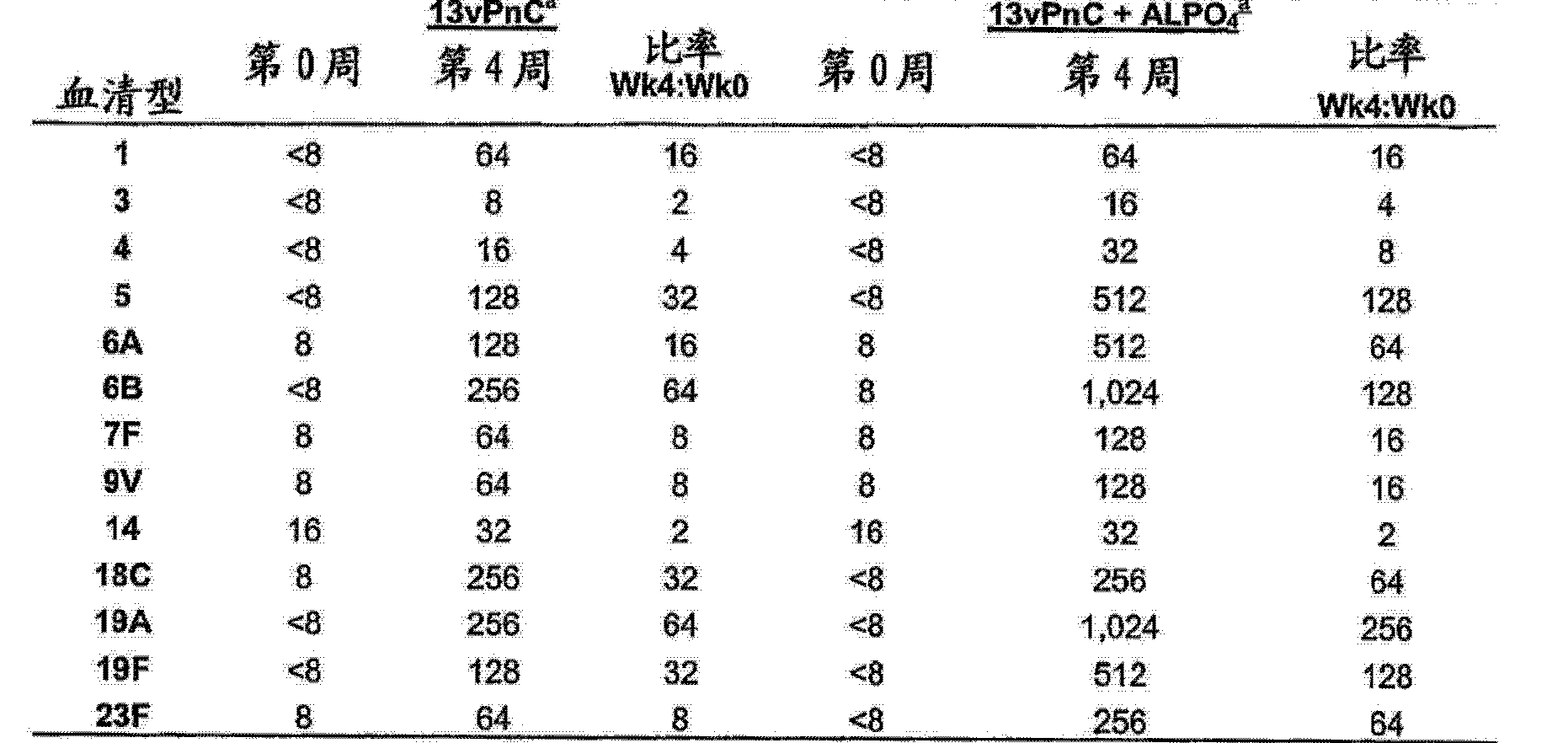 Figure CN104815327AD00262
