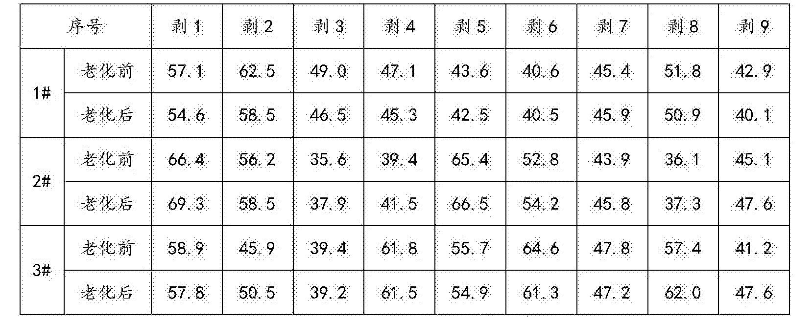 Figure CN106443884BD00061